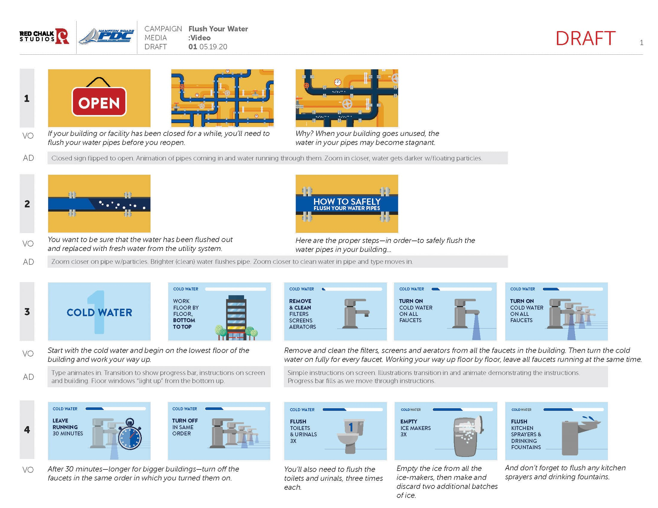 HRPDC-Storyboard-Page1